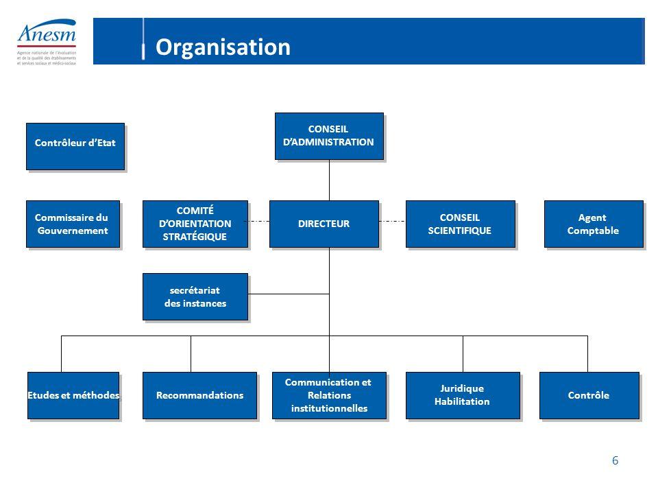 Organisation CONSEIL D'ADMINISTRATION Contrôleur d'Etat Commissaire du