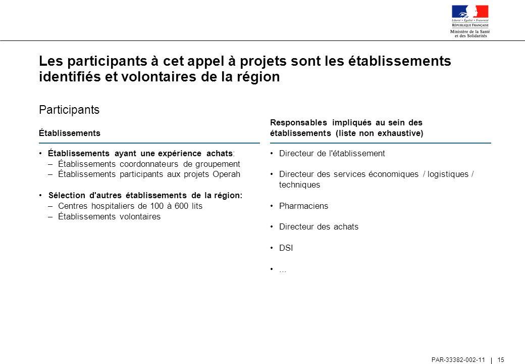 Les participants à cet appel à projets sont les établissements identifiés et volontaires de la région
