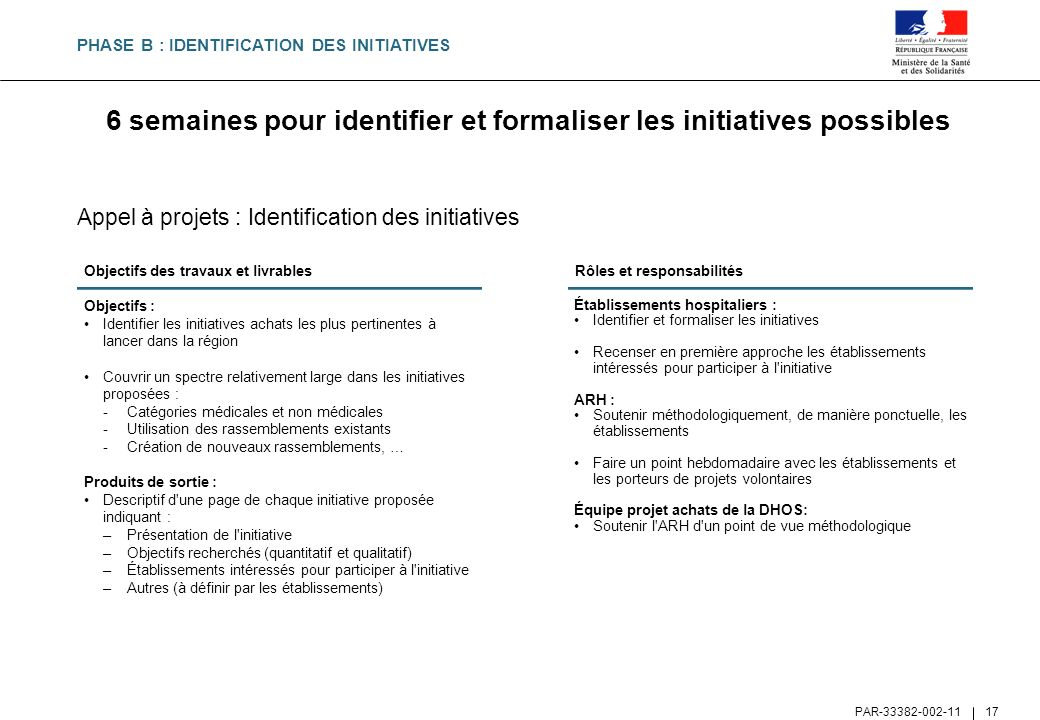 6 semaines pour identifier et formaliser les initiatives possibles
