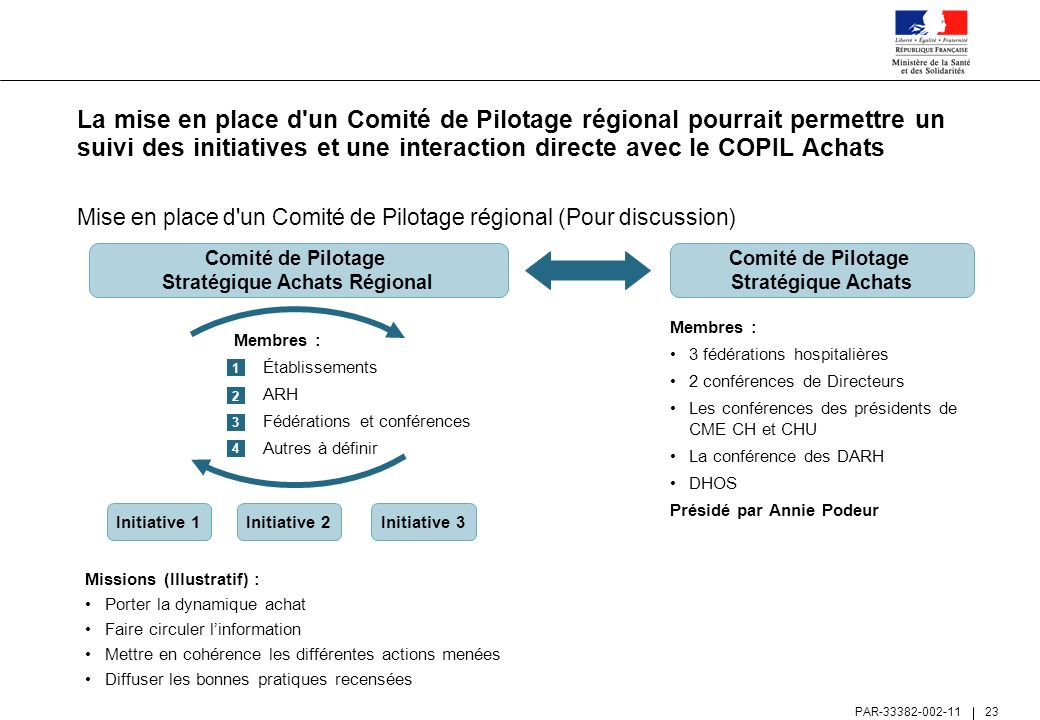 Stratégique Achats Régional