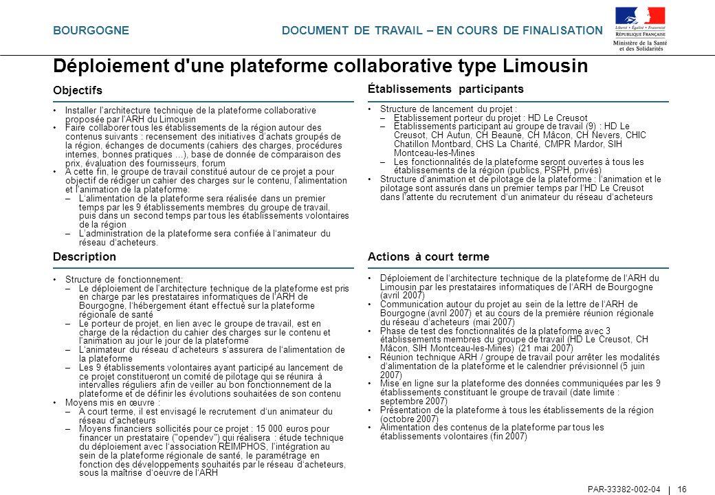 Déploiement d une plateforme collaborative type Limousin