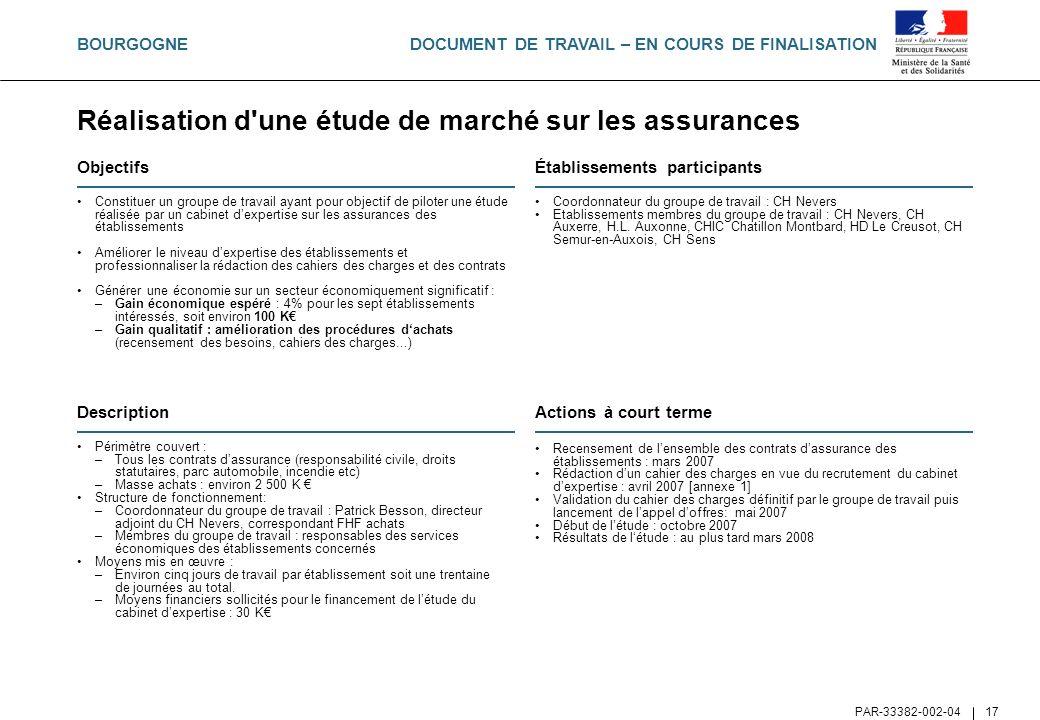 Réalisation d une étude de marché sur les assurances
