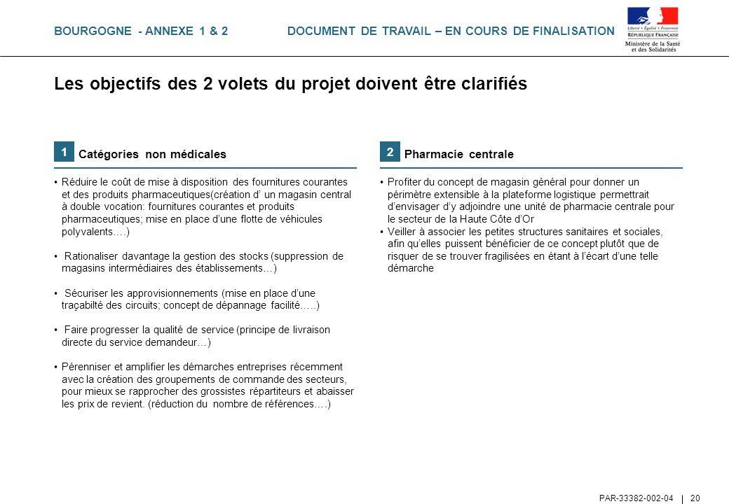 Les objectifs des 2 volets du projet doivent être clarifiés