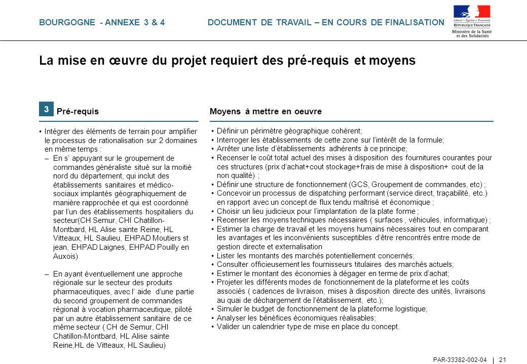 La mise en œuvre du projet requiert des pré-requis et moyens