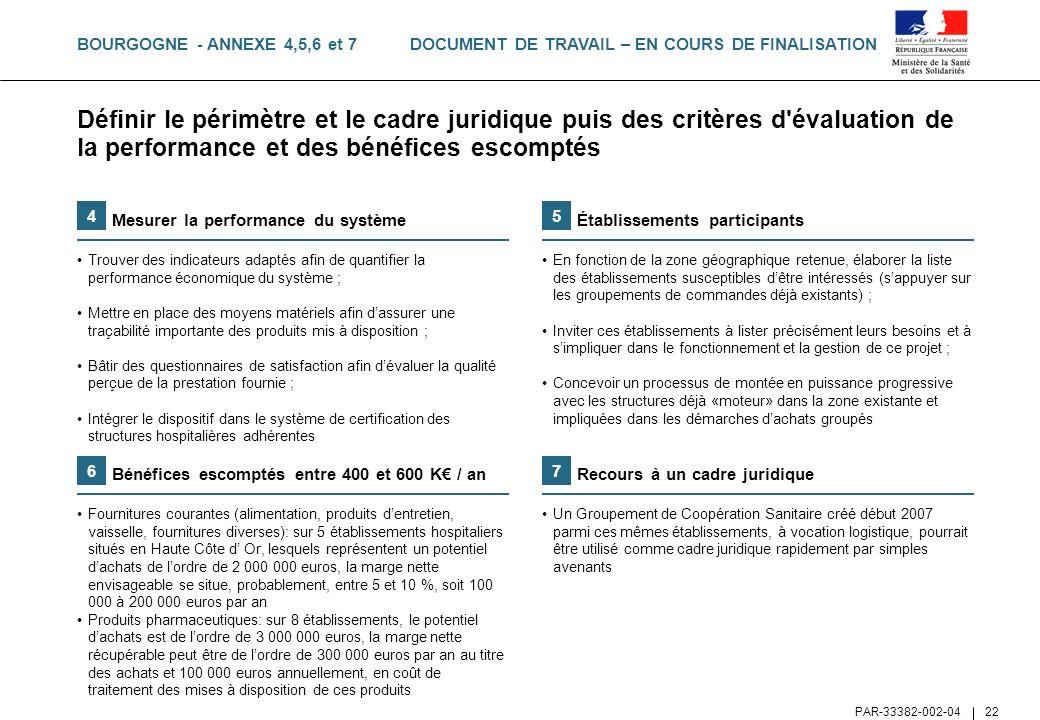 BOURGOGNE - ANNEXE 4,5,6 et 7 Définir le périmètre et le cadre juridique puis des critères d évaluation de la performance et des bénéfices escomptés.