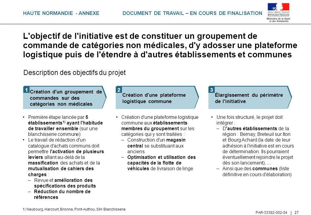 1) Neubourg, Harcourt, Brionne, Pont-Authou, SIH Blanchisserie