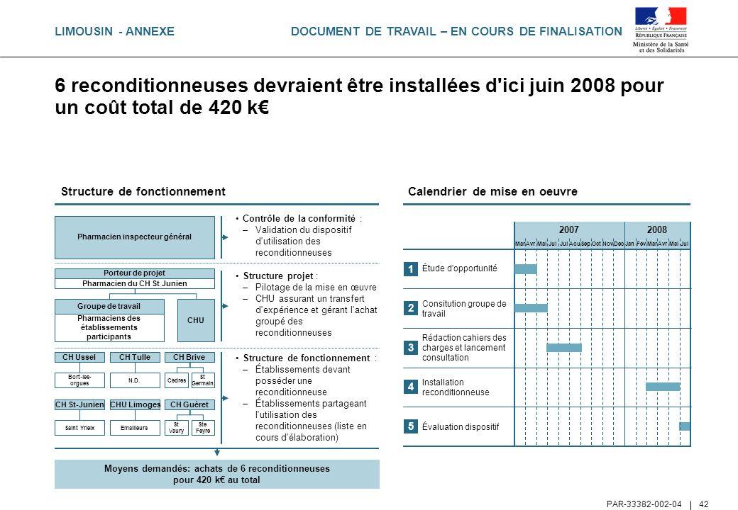 LIMOUSIN - ANNEXE 6 reconditionneuses devraient être installées d ici juin 2008 pour un coût total de 420 k€