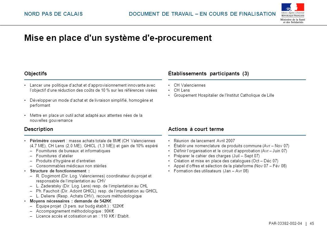 Mise en place d un système d e-procurement