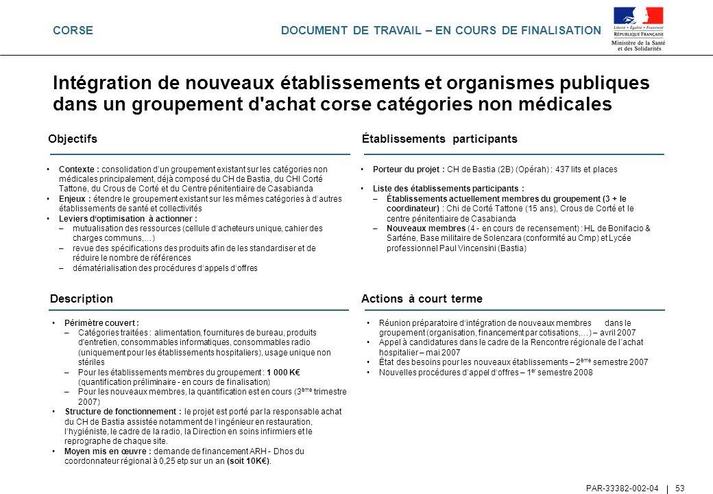 CORSEIntégration de nouveaux établissements et organismes publiques dans un groupement d achat corse catégories non médicales.