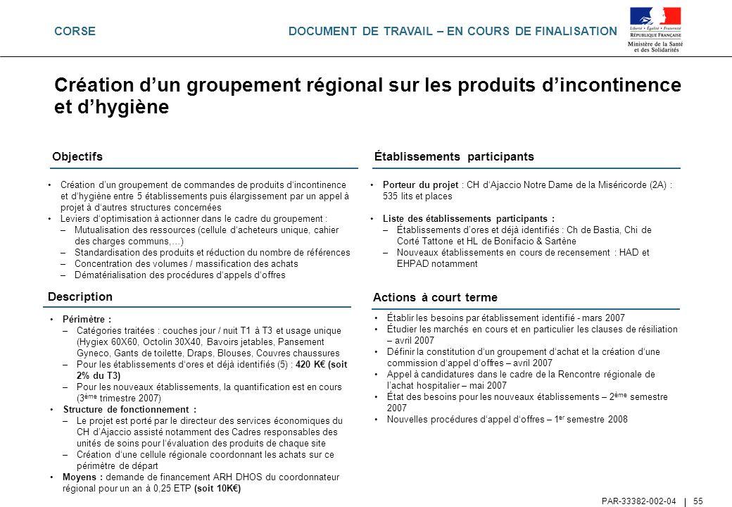 CORSE Création d'un groupement régional sur les produits d'incontinence et d'hygiène. Objectifs. Établissements participants.