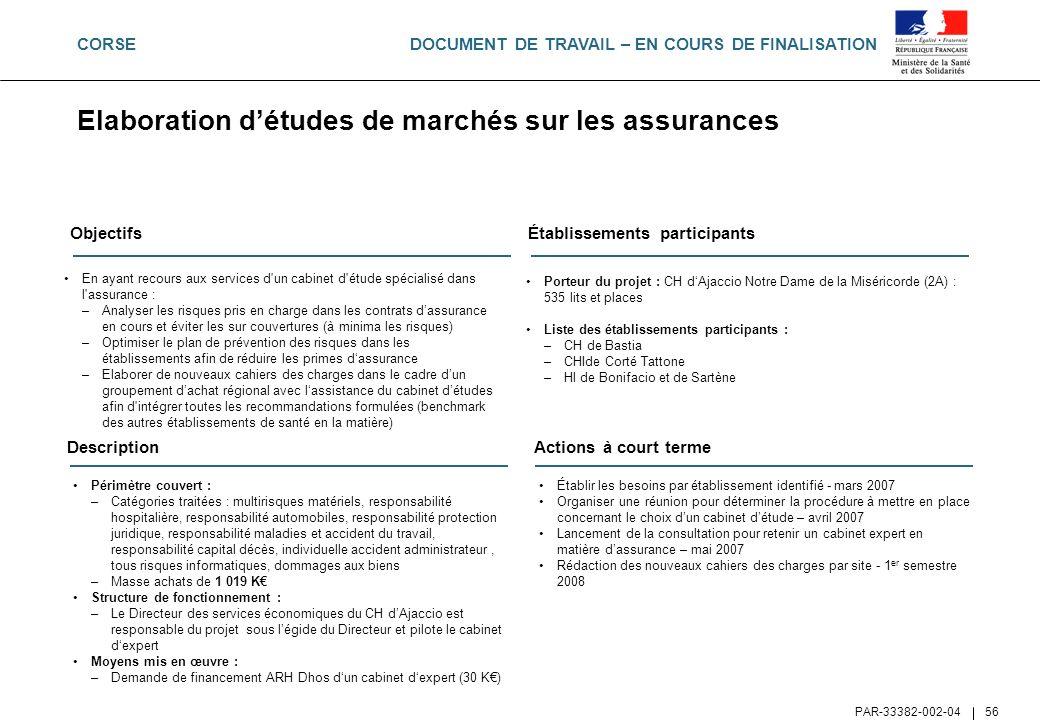 Elaboration d'études de marchés sur les assurances