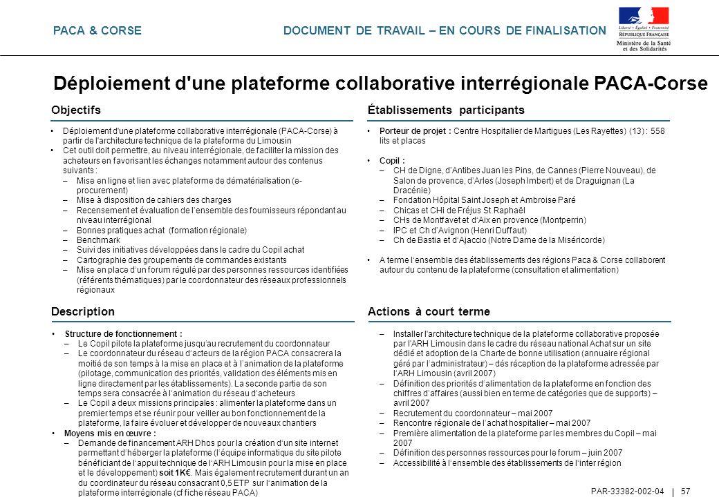 Déploiement d une plateforme collaborative interrégionale PACA-Corse