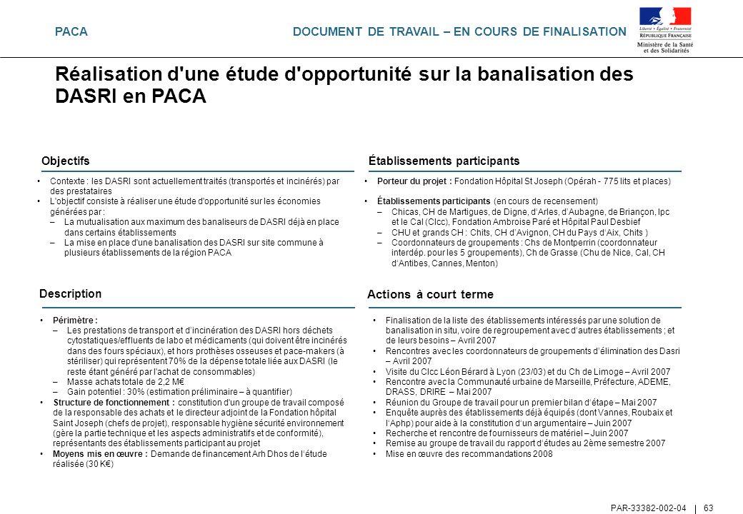 PACA Réalisation d une étude d opportunité sur la banalisation des DASRI en PACA. Objectifs. Établissements participants.