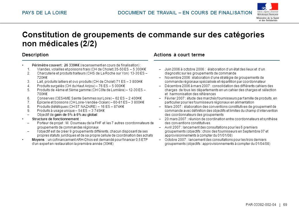 PAYS DE LA LOIRE Constitution de groupements de commande sur des catégories non médicales (2/2) Description.