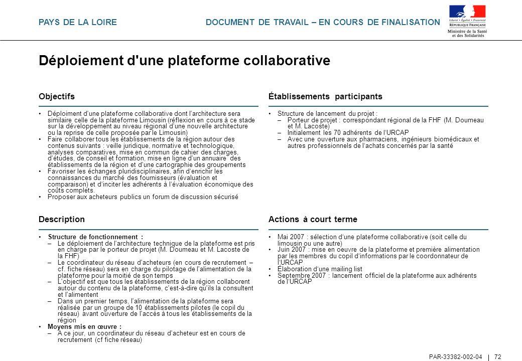 Déploiement d une plateforme collaborative