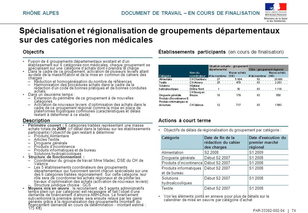 RHÔNE ALPESSpécialisation et régionalisation de groupements départementaux sur des catégories non médicales.