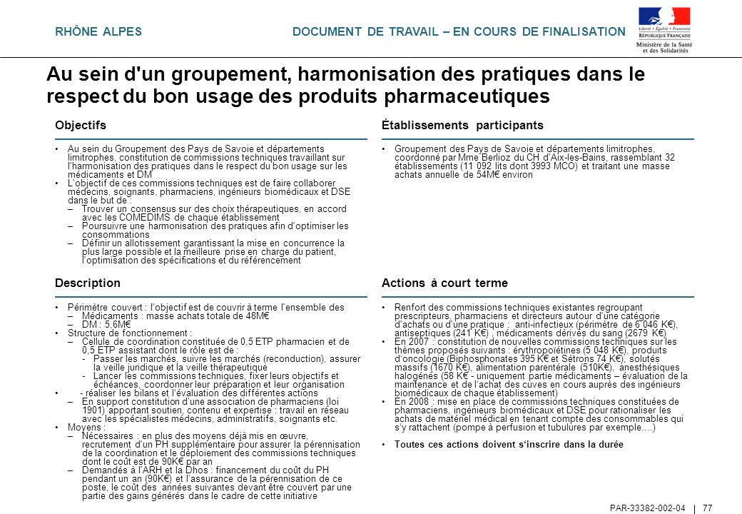 RHÔNE ALPES Au sein d un groupement, harmonisation des pratiques dans le respect du bon usage des produits pharmaceutiques.