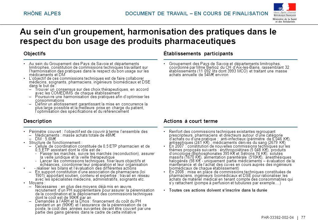 RHÔNE ALPESAu sein d un groupement, harmonisation des pratiques dans le respect du bon usage des produits pharmaceutiques.