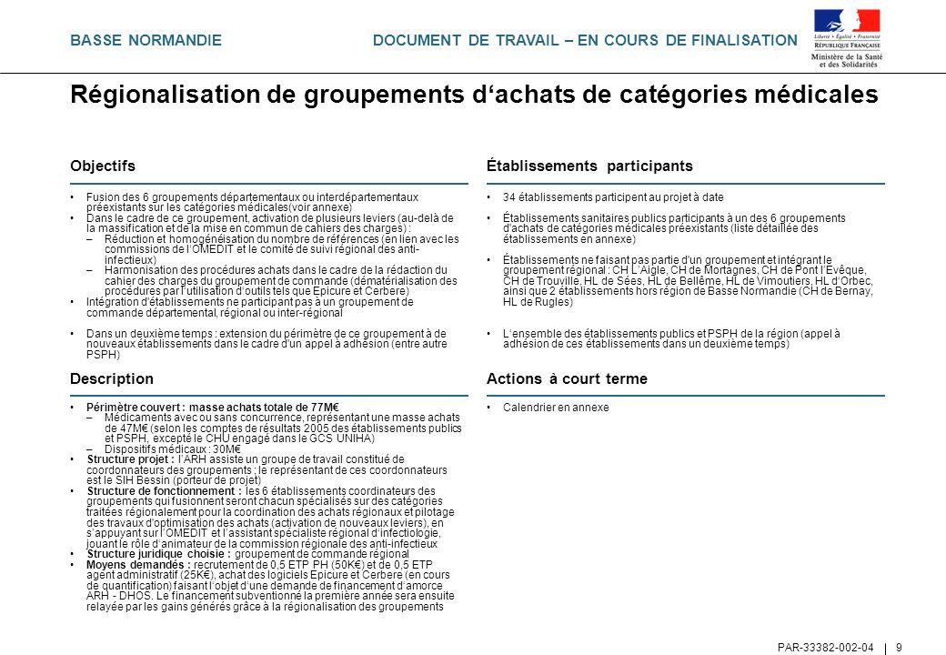 Régionalisation de groupements d'achats de catégories médicales