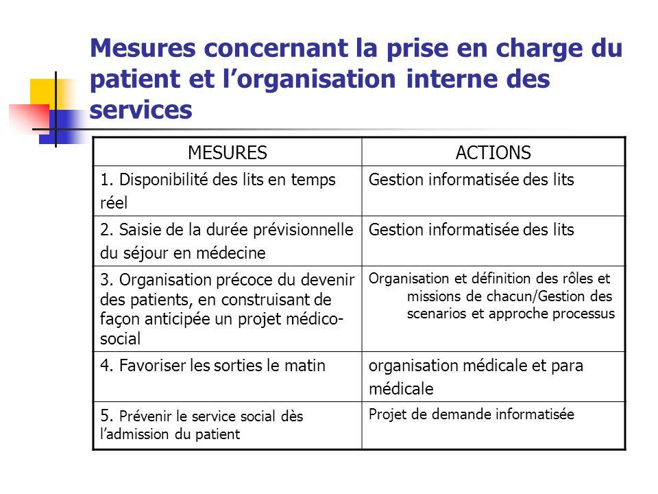 Mesures concernant la prise en charge du patient et l'organisation interne des services