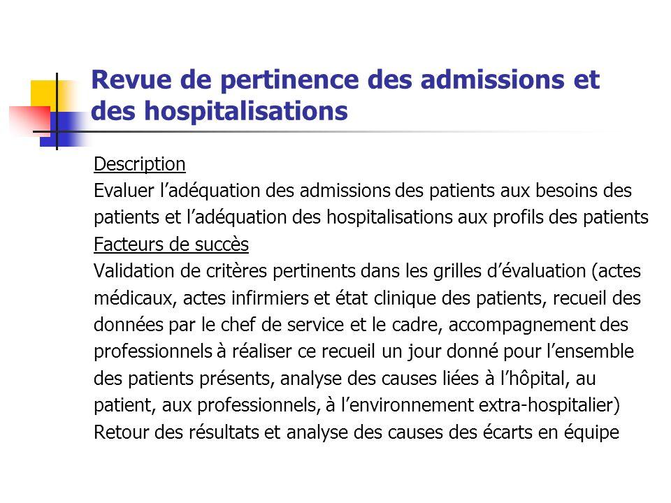 Revue de pertinence des admissions et des hospitalisations