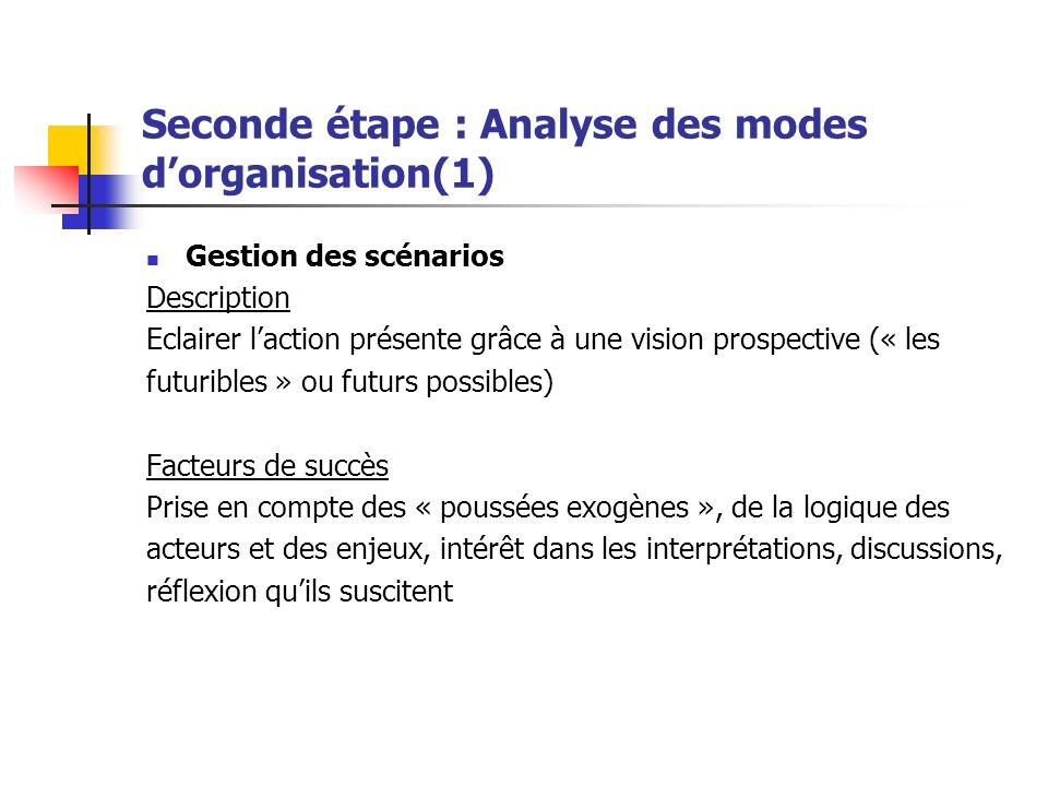 Seconde étape : Analyse des modes d'organisation(1)