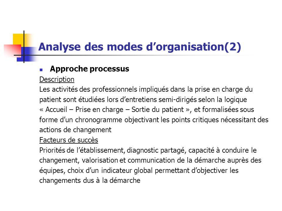 Analyse des modes d'organisation(2)