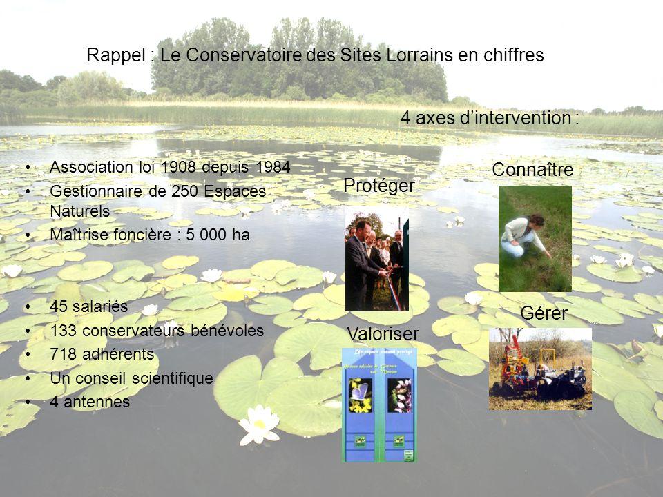 Rappel : Le Conservatoire des Sites Lorrains en chiffres