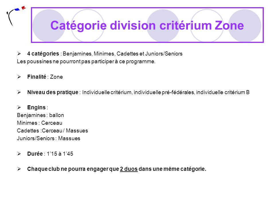 Catégorie division critérium Zone