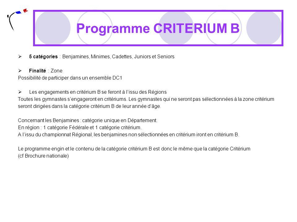 Programme CRITERIUM B 5 catégories : Benjamines, Minimes, Cadettes, Juniors et Seniors. Finalité : Zone.
