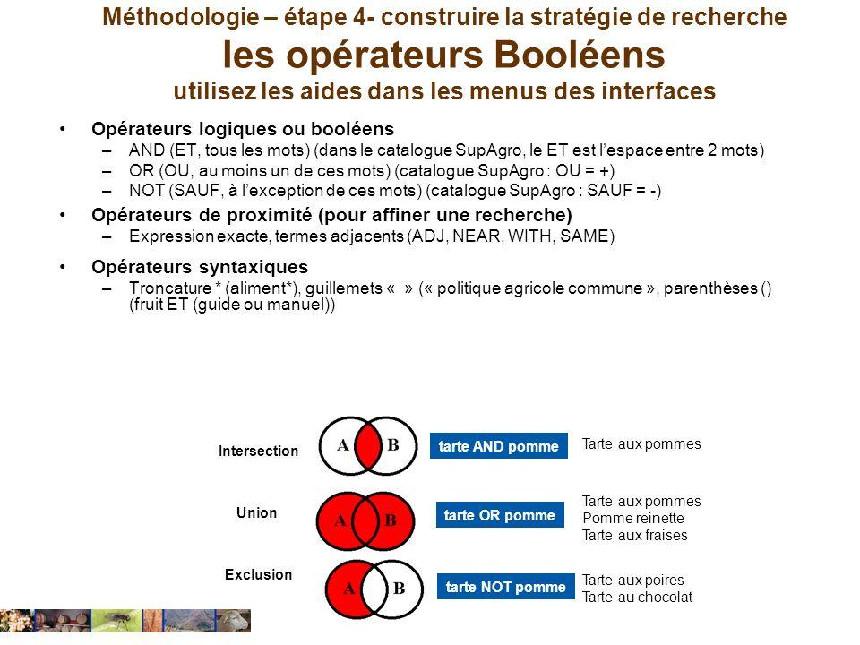 Méthodologie – étape 4- construire la stratégie de recherche les opérateurs Booléens utilisez les aides dans les menus des interfaces