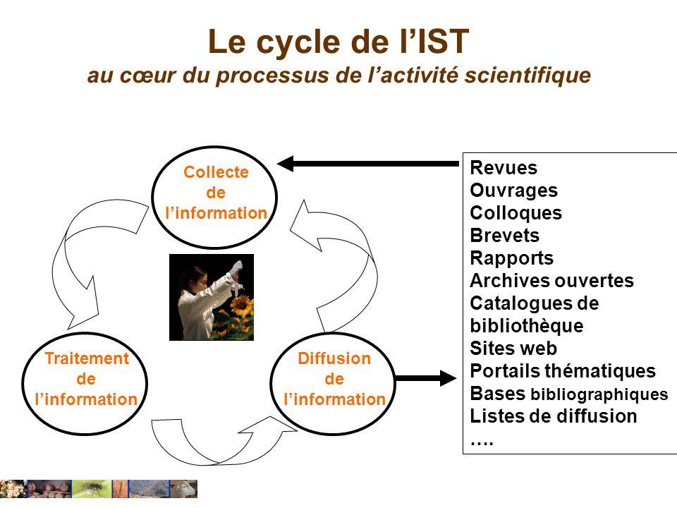 Le cycle de l'IST au cœur du processus de l'activité scientifique