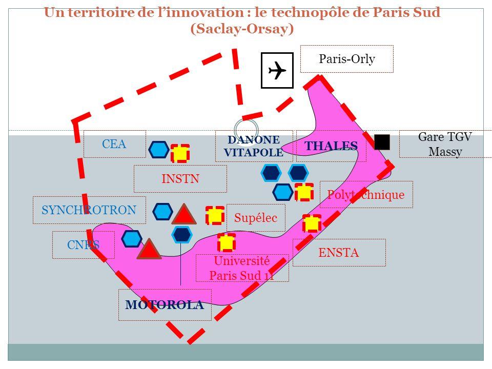 Un territoire de l'innovation : le technopôle de Paris Sud (Saclay-Orsay)