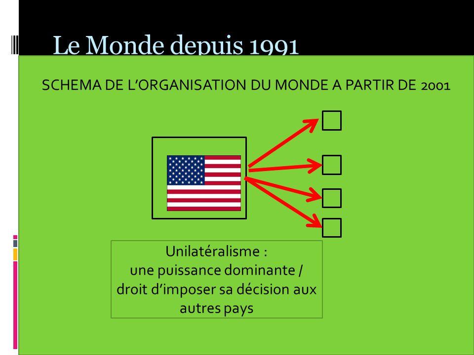 Le Monde depuis 1991 SCHEMA DE L'ORGANISATION DU MONDE A PARTIR DE 2001. Unilatéralisme :