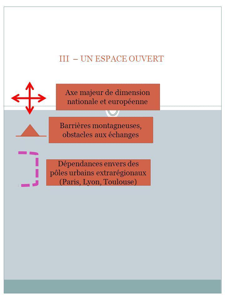 III – UN ESPACE OUVERT Axe majeur de dimension nationale et européenne