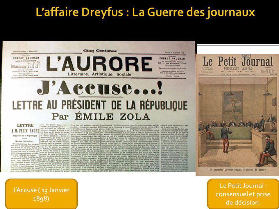 L'affaire Dreyfus : La Guerre des journaux