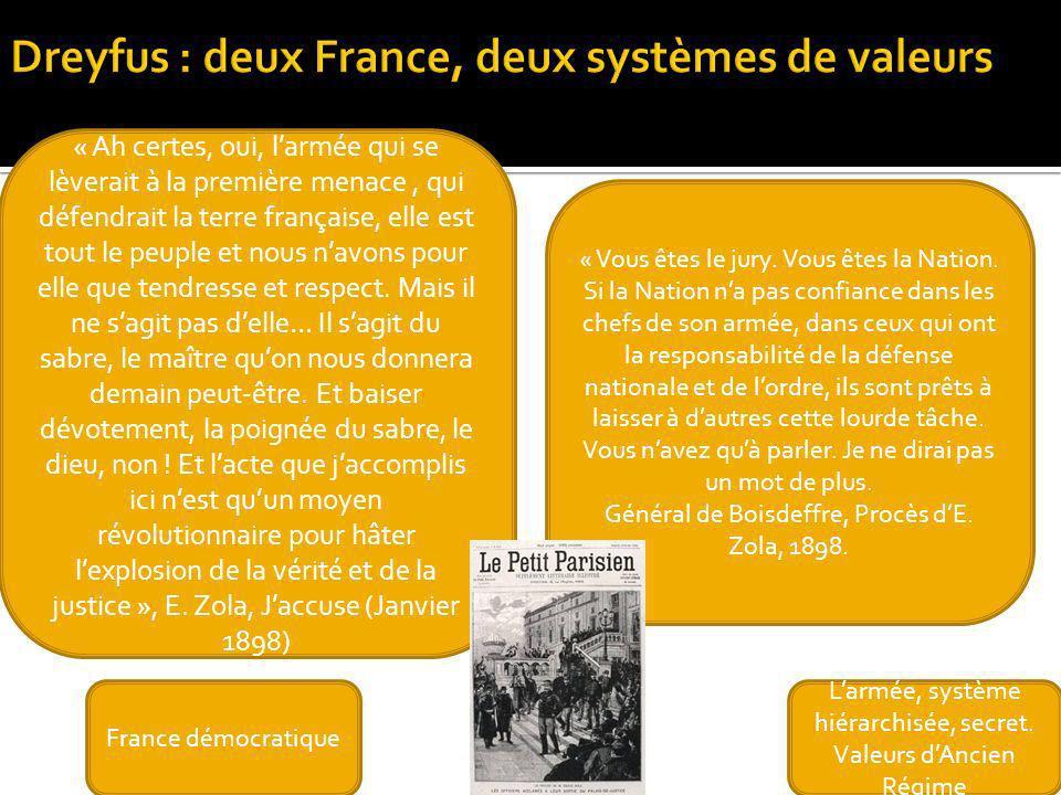Dreyfus : deux France, deux systèmes de valeurs