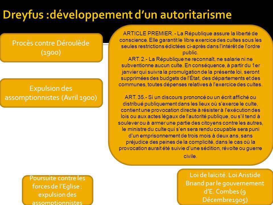 Dreyfus :développement d'un autoritarisme