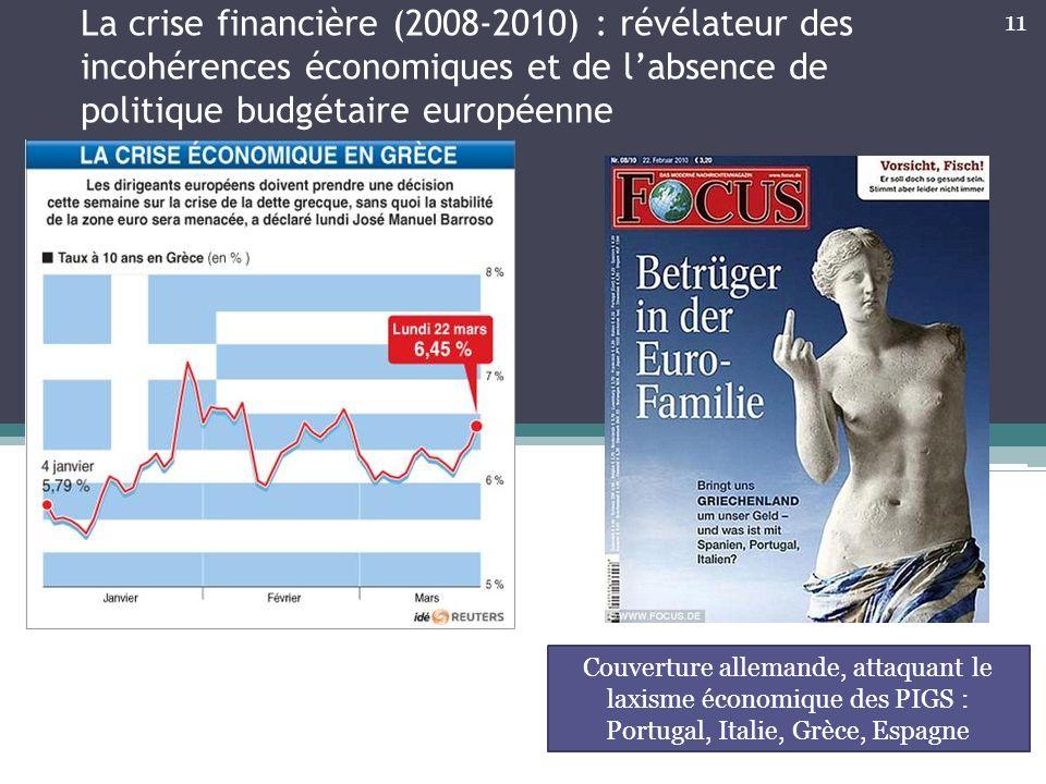 La crise financière (2008-2010) : révélateur des incohérences économiques et de l'absence de politique budgétaire européenne