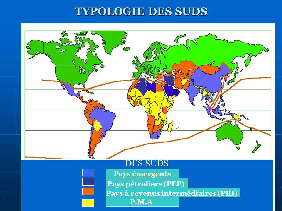 Pays à revenus intermédiaires (PRI)