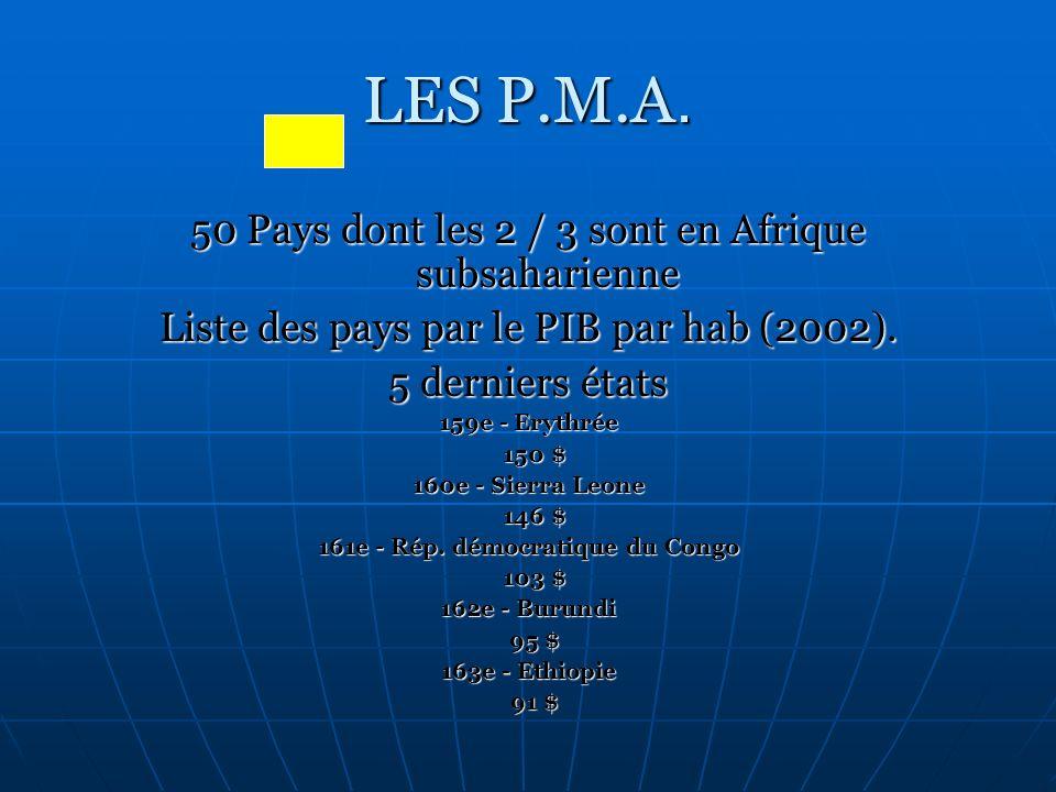 161e - Rép. démocratique du Congo