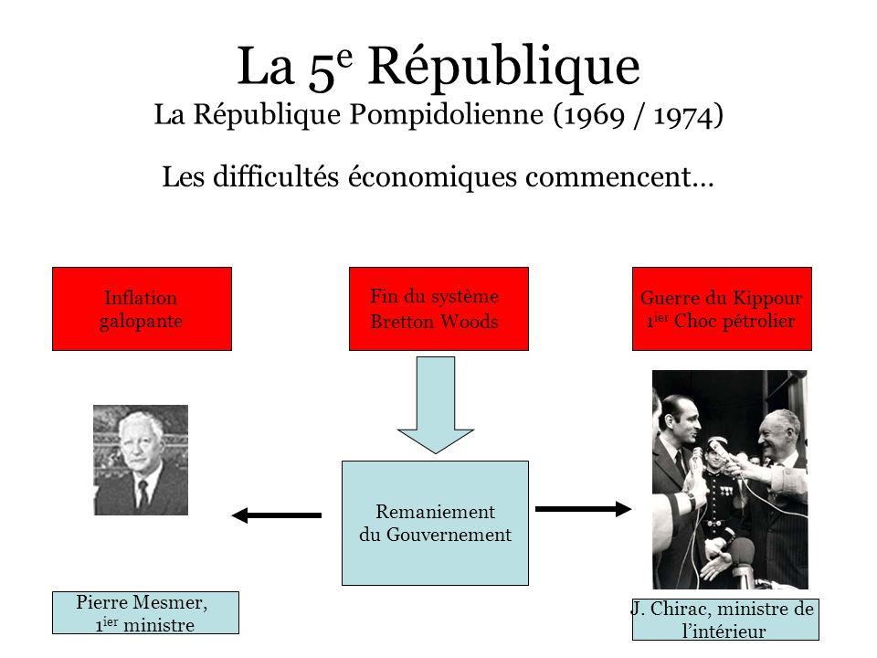 La 5e République La République Pompidolienne (1969 / 1974)