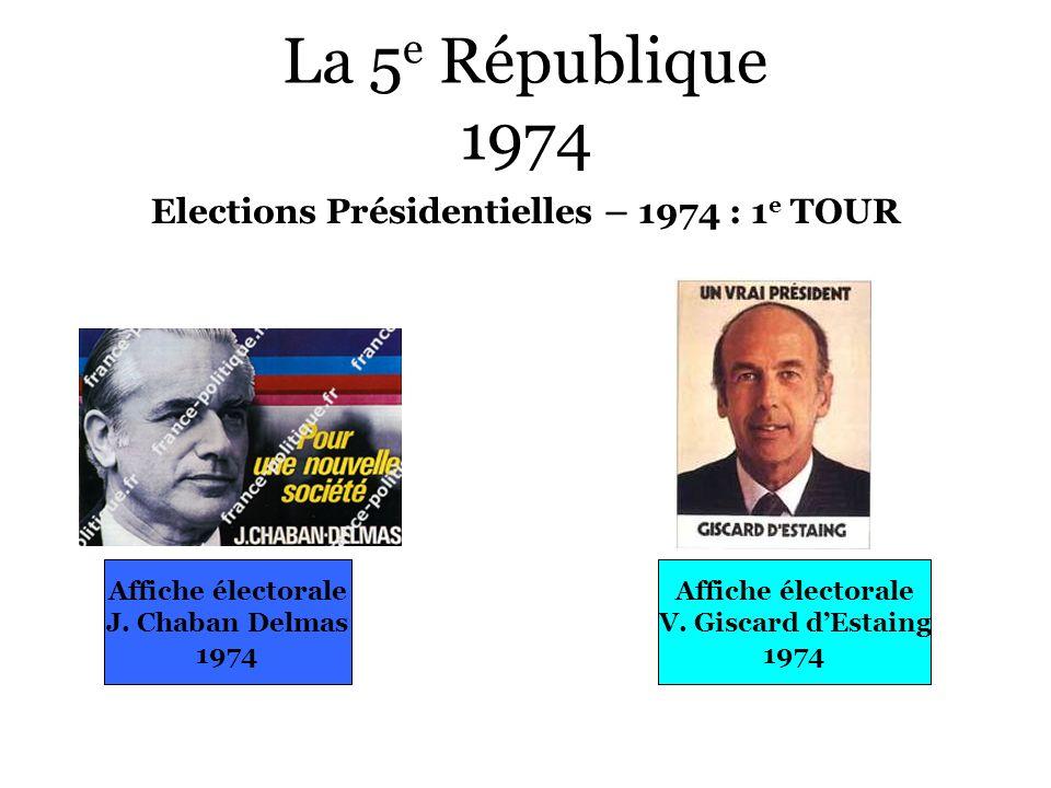 Elections Présidentielles – 1974 : 1e TOUR
