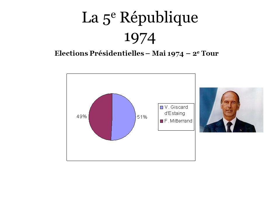 Elections Présidentielles – Mai 1974 – 2e Tour