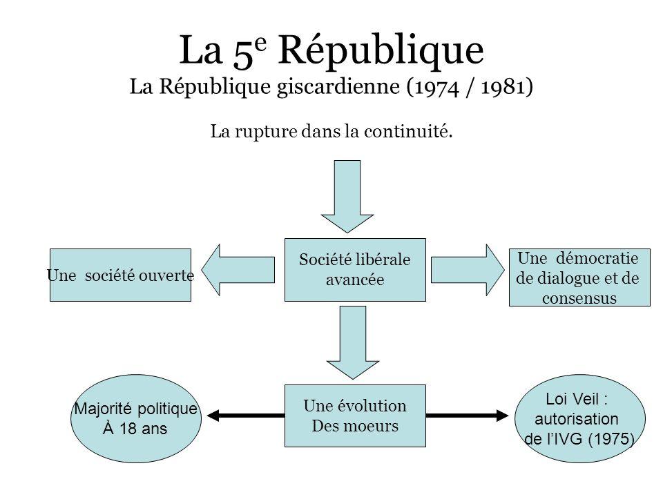 La 5e République La République giscardienne (1974 / 1981)