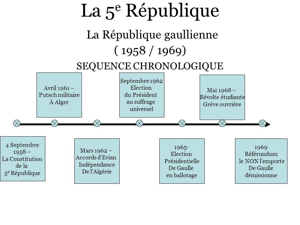La 5e République La République gaullienne ( 1958 / 1969)