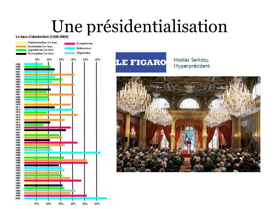 Une présidentialisation