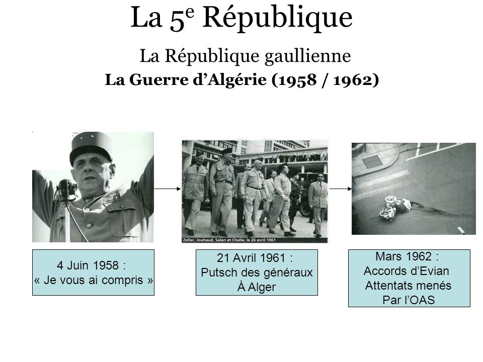 La 5e République La République gaullienne