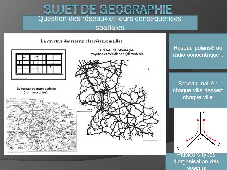 sujet De Geographie Question des réseaux et leurs conséquences spatiales. Réseau polarisé ou radio-concentrique :