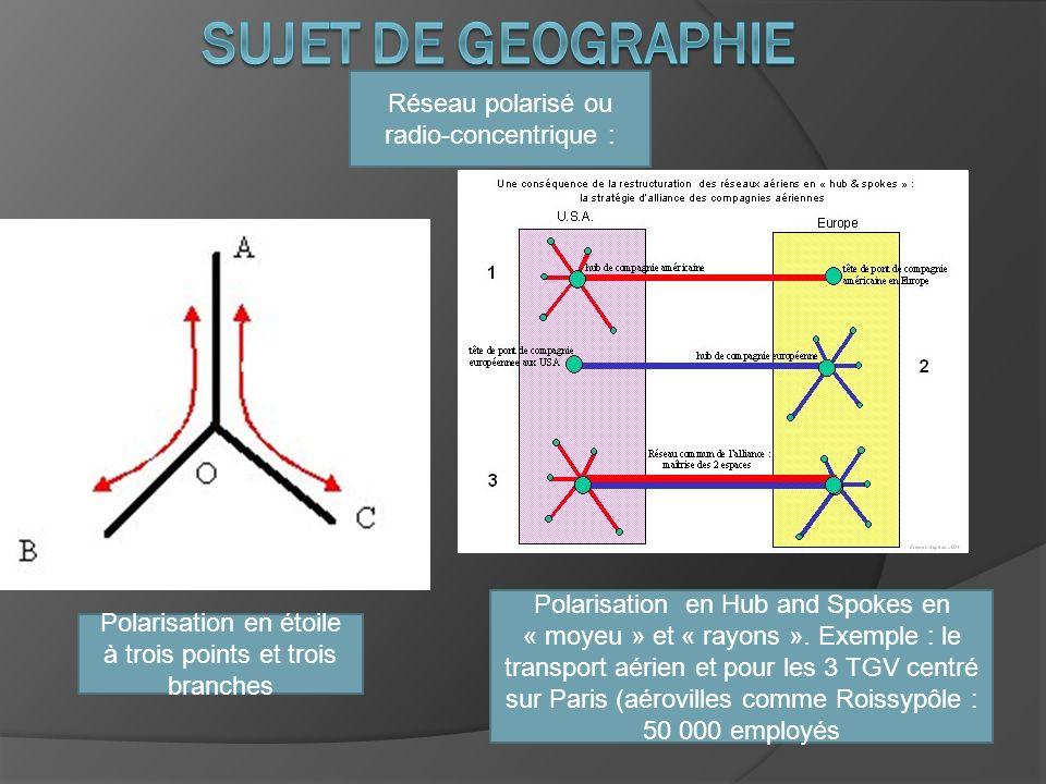 sujet De Geographie Réseau polarisé ou radio-concentrique :
